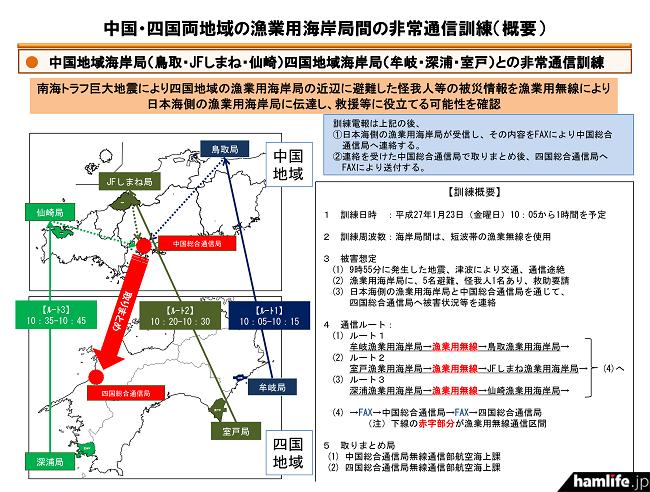 1月23日(金)に実施する中国・四国両地域における漁業用海岸局間の非常通信訓練概要(同資料から)