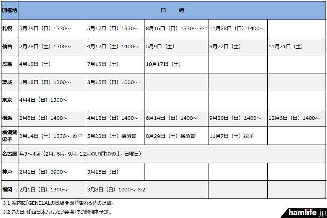 fcc-licence20150112