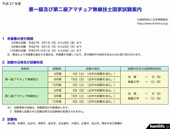 日本無線協会が発表した2015(平成27)年度の上級ハム国試スケジュール