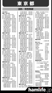ios-syuhasucyou2015-11