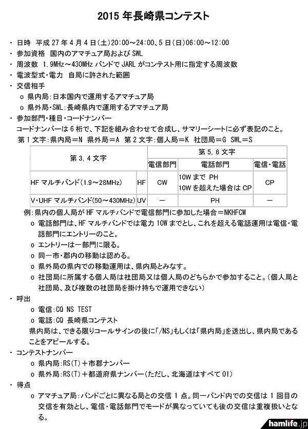 「2015年長崎県コンテスト」規約の一部(同Webサイトから)