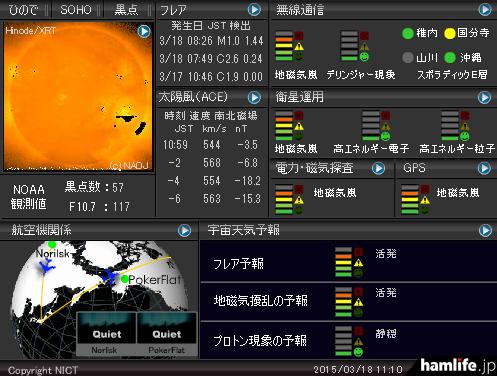NICT 宇宙天気情報センターのデータからも「地磁気嵐」が赤く表示されている