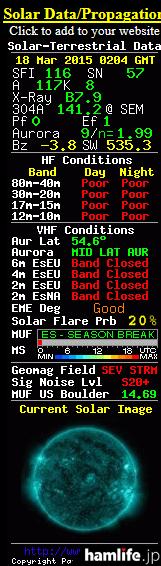 「HF Propagation and Solar-Terrestrial Data Website」の日本時間11時4分のデータでは、ほとんどのバンドで「Poor=通信障害」状態だ
