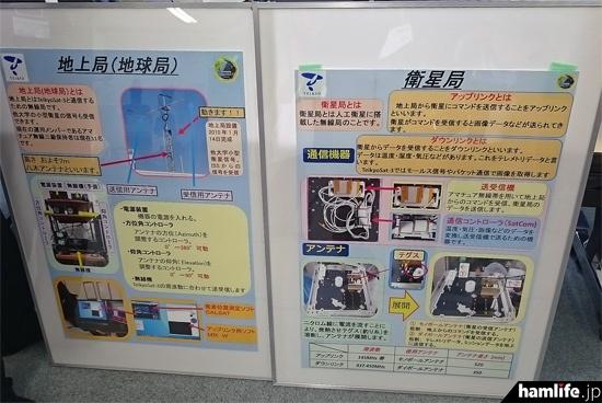 帝京大学の「TeikyoSat」に関するパネル展示