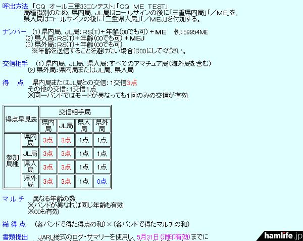 「第38回オール三重33コンテスト」の規約(一部抜粋)