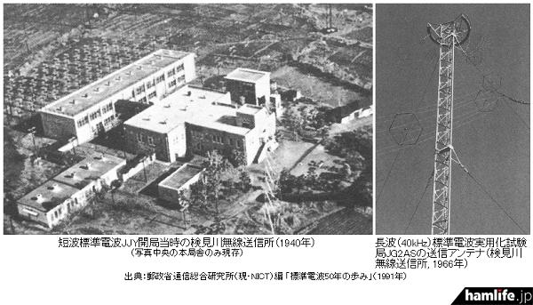 運用当時の検見川無線送信所(8N100ICT資料から)