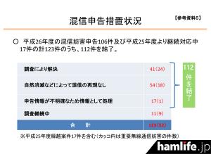 shikokusoutsuu-torishimari-gaikyo2014-6
