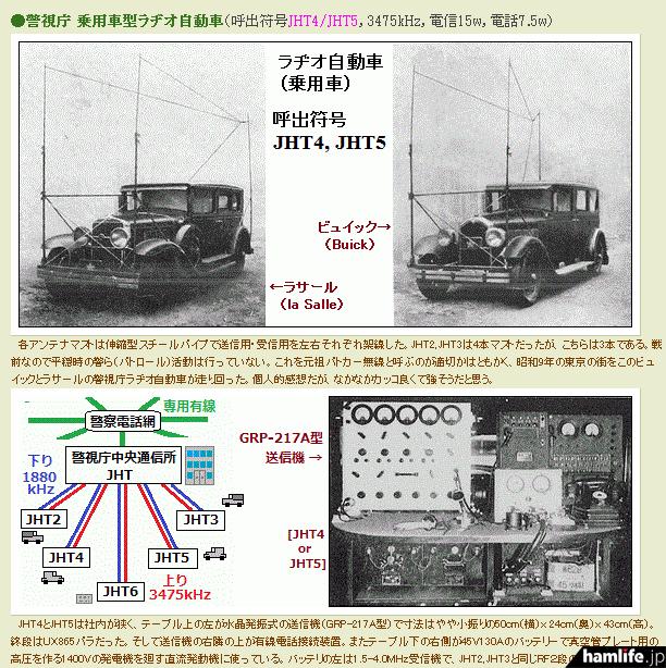 警察無線の歴史を紹介している「JZ Callsigns」より