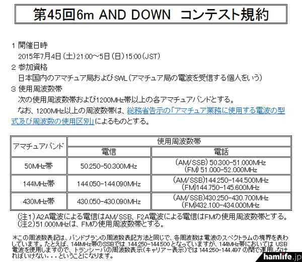 「第45回6m AND Downコンテスト」の規約(一部抜粋)