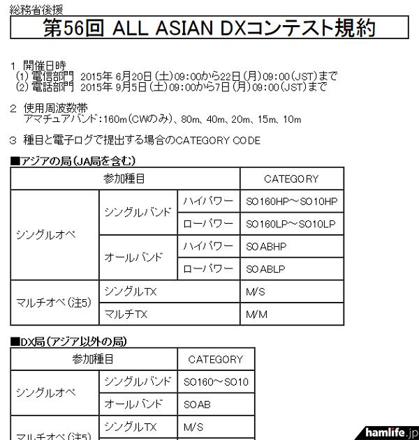 「第56回 ALL ASIAN DXコンテスト」の規約(一部抜粋)