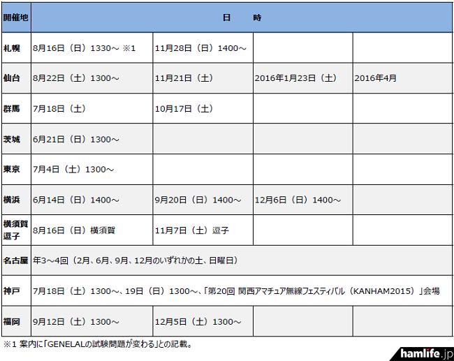 fcc-licence20150610