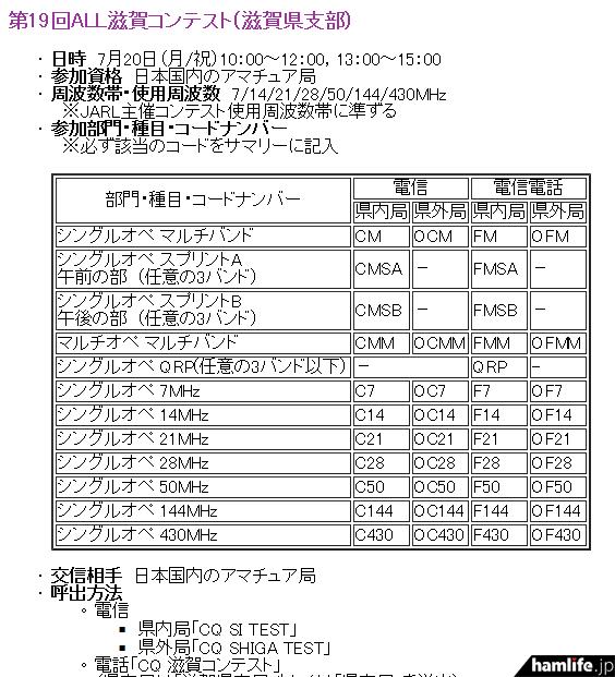 「第19回ALL滋賀コンテスト」の規約(一部抜粋)