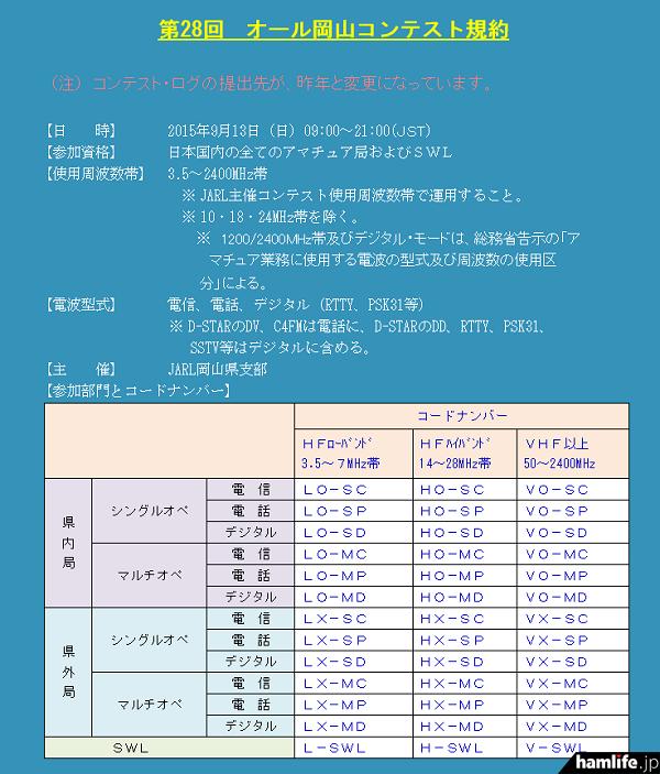 「第28回オール岡山コンテスト」の規約(一部抜粋)