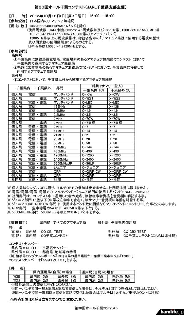 「第30回オール千葉コンテスト」の規約(一部抜粋)