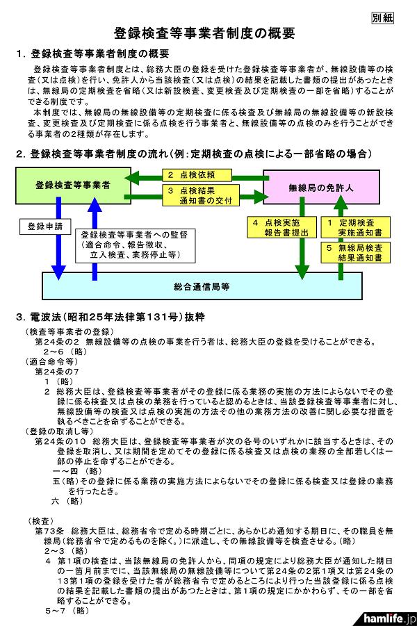 登録検査等事業者制度の概要(同Webサイトから)