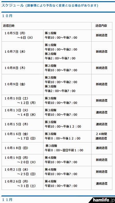 東京地区のFM補完放送とV-Lowマルチメディア放送の2015年10月期試験電波発射スケジュール(「V-Low受信対策センター」のWebサイトより)