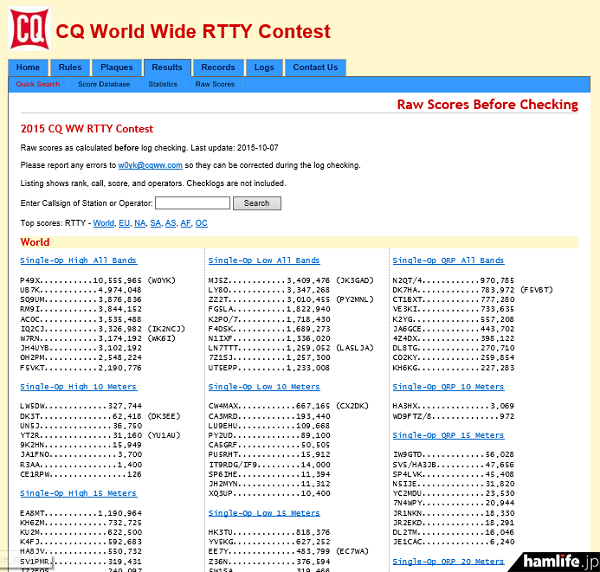 2015-cq-ww-dx-rtty-contest-zanteikekka-2