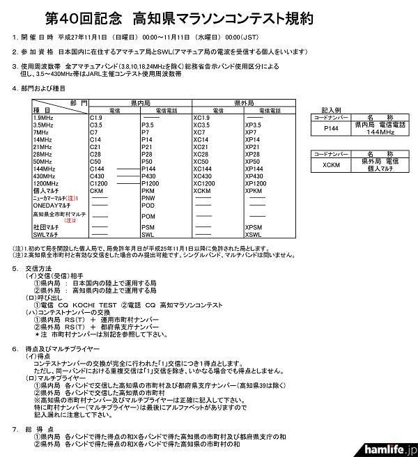 「第40回記念高知県マラソンコンテスト」の規約(一部抜粋)