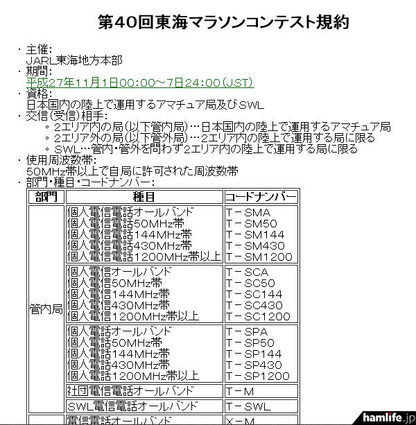 「第40回東海マラソンコンテスト」の規約(一部抜粋)