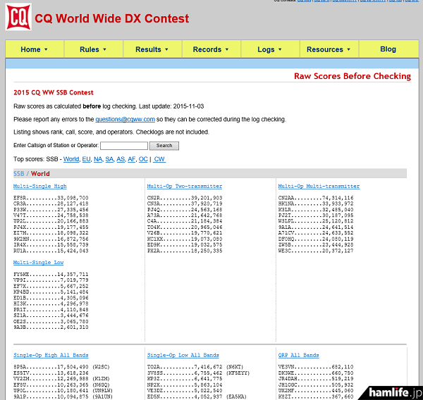 「2015 CQ World Wide DX Contest(SSB部門)」Webサイトには早くも暫定結果が公表されている