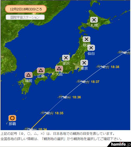 8N1NKSGとの交信が予定されている、12月2日18時33分からのISS軌道図(「きぼう」/ISSの目視予想情報より)