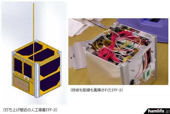 今回開発中の2号機「ITF-2」(筑波フューチャー・ファンディング画面から)