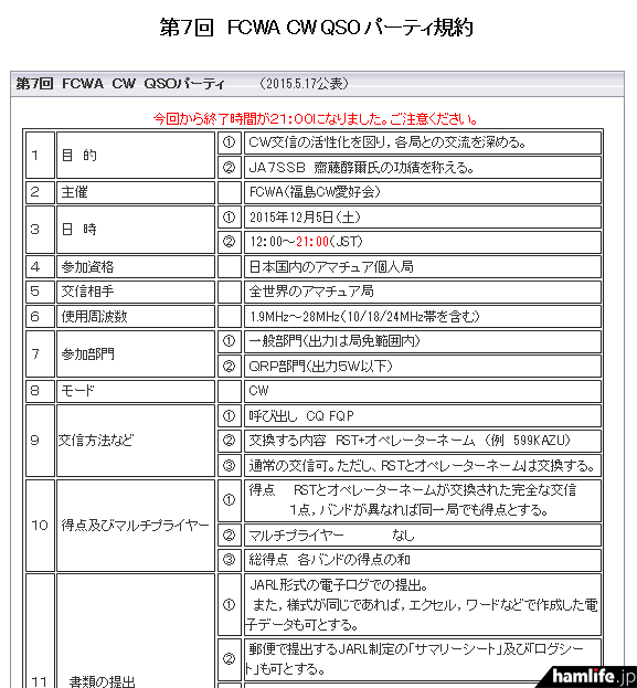 「第7回FCWA CW QSOパーティー」の規約(一部抜粋)