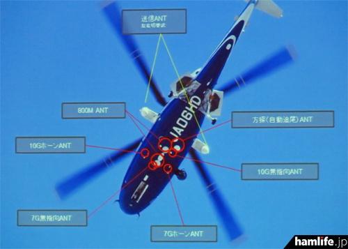 TBSテレビは報道用ヘリコプターの中継システムを紹介。これは同局のヘリ底部に取り付けられた無線用アンテナの解説