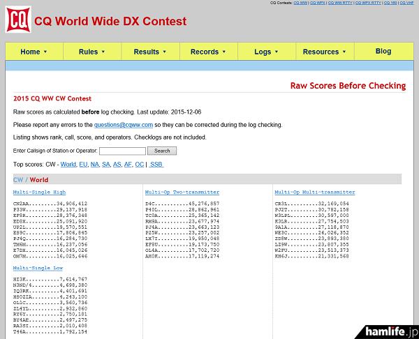 Webサイトには早くも「2015 CQ World Wide DX Contest(CW)」の暫定結果が公表されている