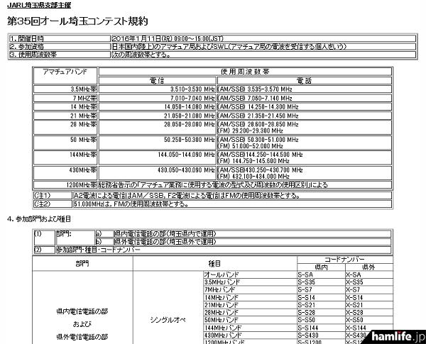 「第34回オール埼玉コンテスト」の規約(一部抜粋)※主催者側の規約には「第35回」とあるが、「第34回」と思われる