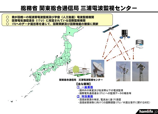 関東総合通信局三浦電波監視センターにおける電波監視(総務省の資料から)