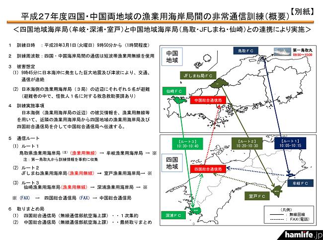 平成27年度中国・四国両地域の漁業用海岸局間の非常通信訓練(概要)(報道発表資料から)