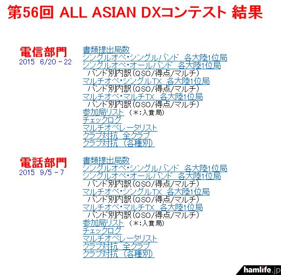 「第56回 ALL ASIAN DXコンテスト」の有効ログ提出局数は「電信部門」は1,823局、「電話部門」は1,300局と発表された(JARL Webサイトから)