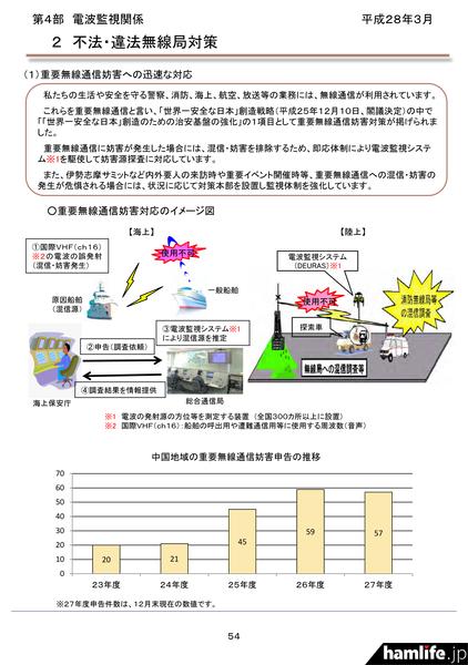 重要無線通信妨害対応のイメージ、不法・違反無線局に対する措置、電磁ノイズ(不要電波)を原因とする混信事例などが紹介されている(同報告書料から)