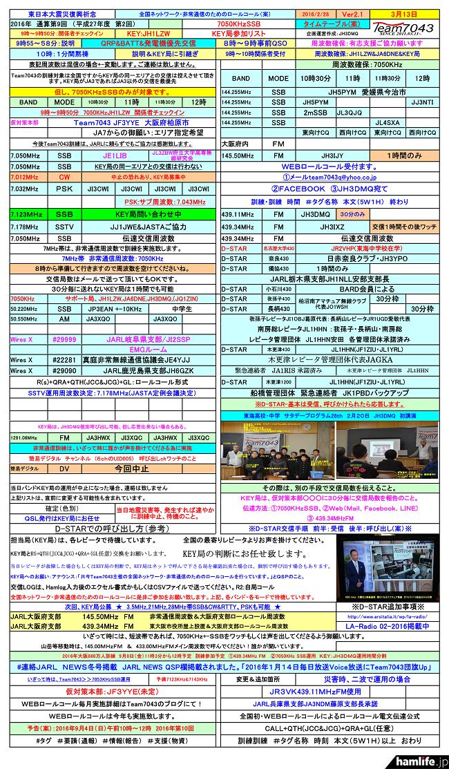 JH3DMQ・水谷氏作成による運用スケジュール(2016/2/28 Ver2.1)。詳しくは下記関連リンク「東日本大震災復興祈念 全国ネットワーク・非常通信のためのロールコール(PDF形式)」で確認