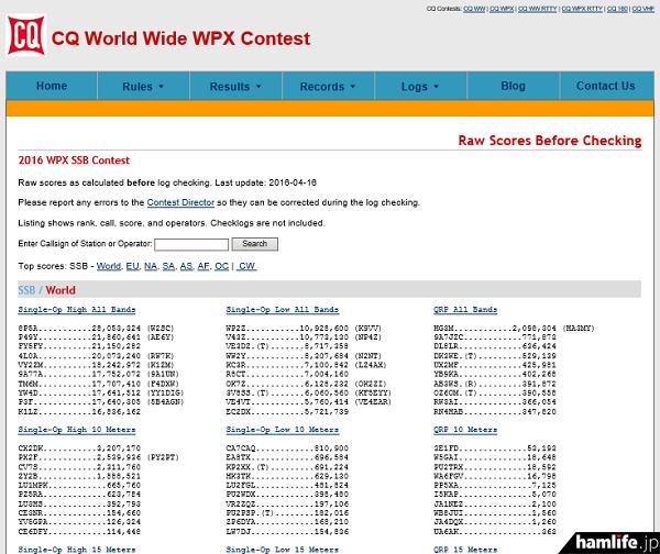 オフィシャルWebサイトに「2016 CQ World-Wide WPX Contest SSB」の暫定結果が公表されている