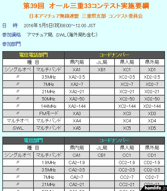 「第39回オール三重33コンテスト」の規約(一部抜粋)