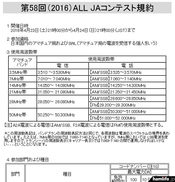 「第58回(2016)ALL JAコンテスト」の規約(一部抜粋)