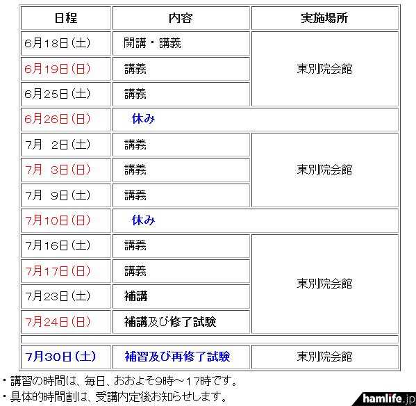 JARDが発表した、名古屋市で開催する2アマ集合講習会の日程