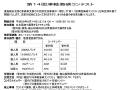 14tsugarukaikyou-contest2016-1
