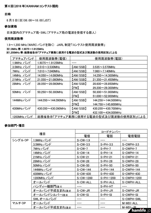 「第6回(2016)KANHAMコンテスト」の規約(一部抜粋)