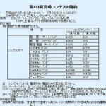 JARL宮崎県支部、6月4日(土)18時から24時間「第40回宮崎コンテスト」を開催