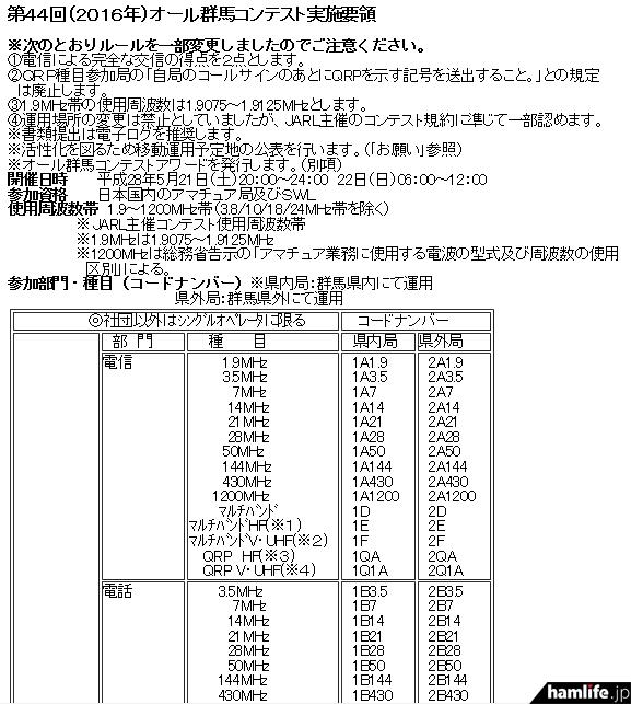 「第44回(2016)オール群馬コンテスト」の規約(一部抜粋)