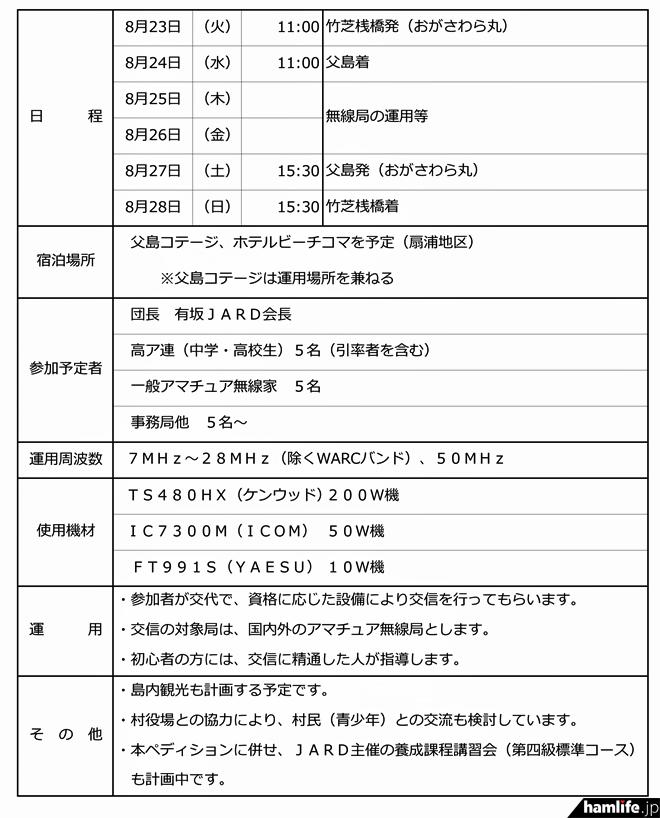 JARDが計画している「創立25周年記念 小笠原DXペディション」のスケジュールと運用形態