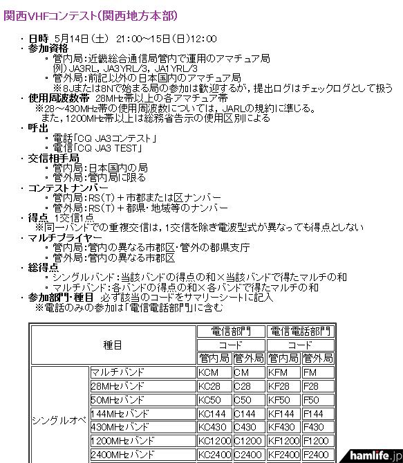 「2016年 関西VHFコンテスト」の規約(一部抜粋)