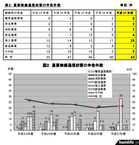 kinki-torishimari-gaiyo-h27-3
