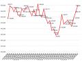 2013年4月末から2016年3月末までのアマチュア局数の推移