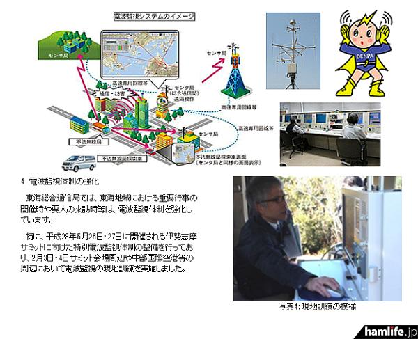 電波監視システムのイメージ(同資料から)
