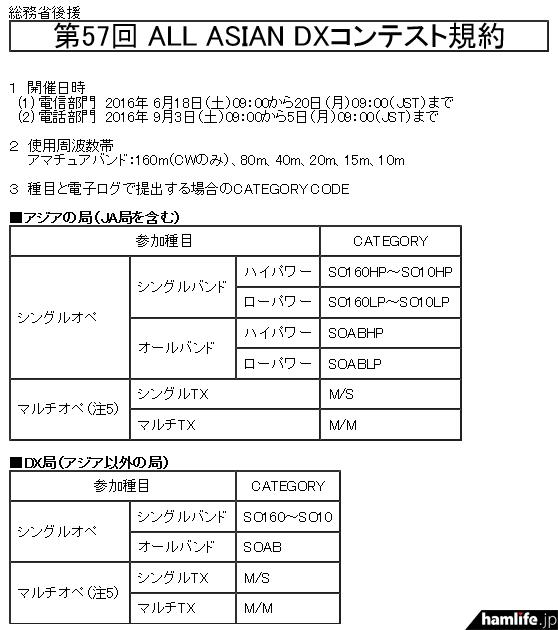 「第57回 ALL ASIAN DXコンテスト(電信部門)」の規約(一部抜粋)