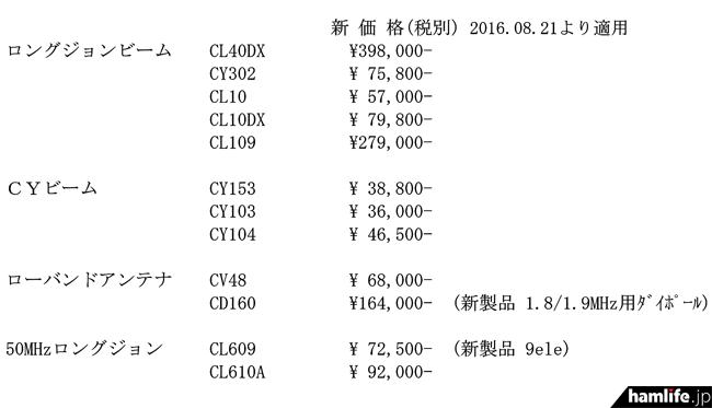 8月21日注文分から適用されるアンテナの新価格表